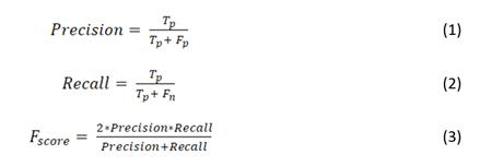 Equation- F-score calculations