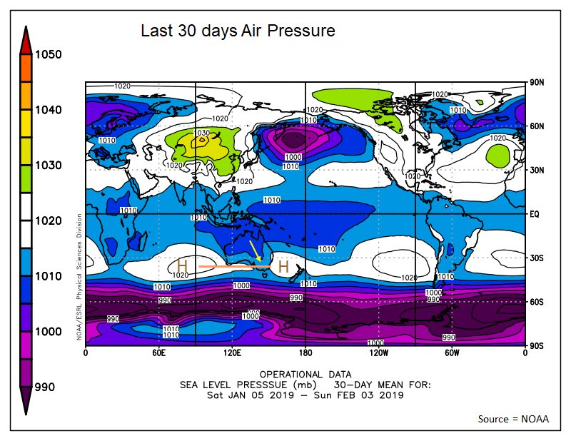 the STR of high pressure has been in a higher than normal winter position at the top of the Bight