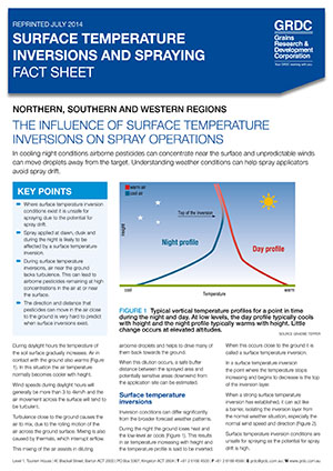 Cover of Surface Temperature Spraying Fact sheet