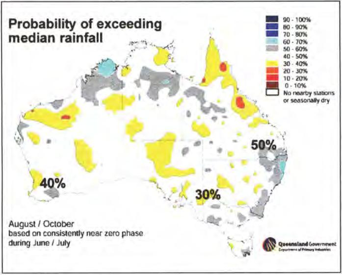 Map of australia, showing predicted areas of varying rainfall for August/October