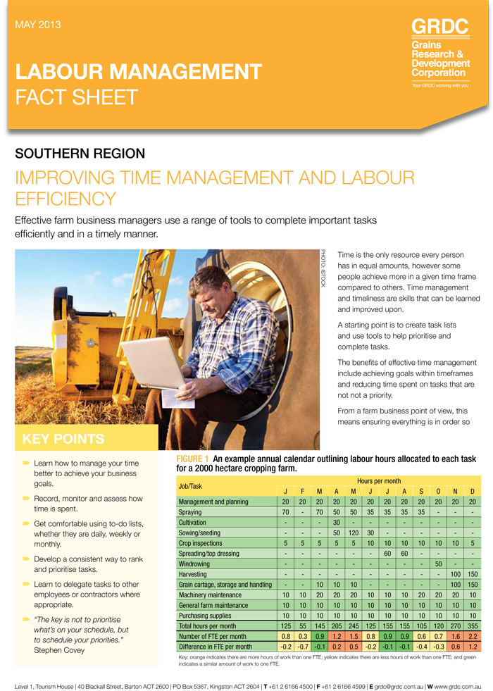 Improving Time Management and Labour Efficiency Fact Sheet