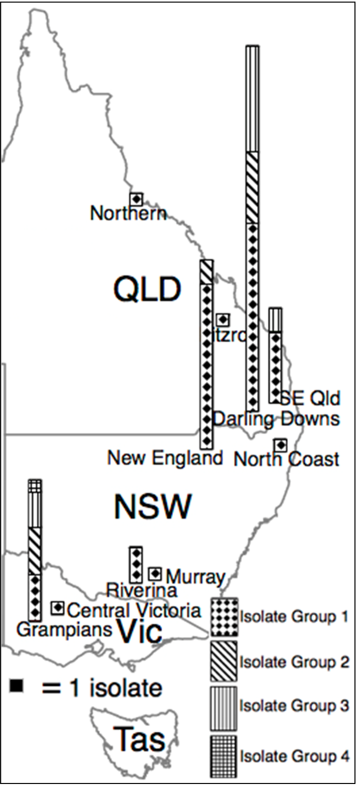 Figure 2. Distribution of four NFNB isolate groups in eastern Australia. Fowler et al. 2017.